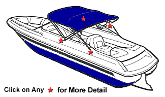 bimini boat top features