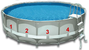 Above-ground pool dome cover - counting panels